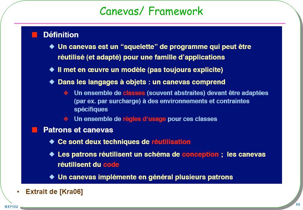 Canevas/ Framework Extrait de [Kra06]